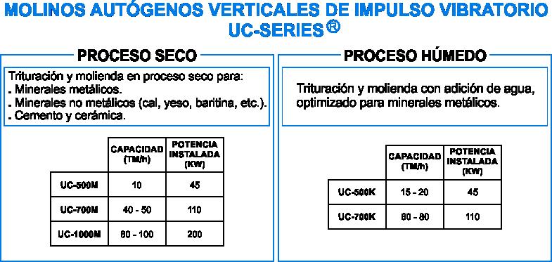 CUADRO DE CARACTERÍSTICAS TÉCNICAS
