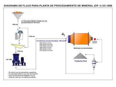 Mineria Metálica
